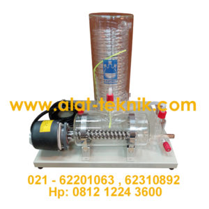 Jual Water Still Favorite W4L